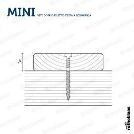 MINI 5 / TX20