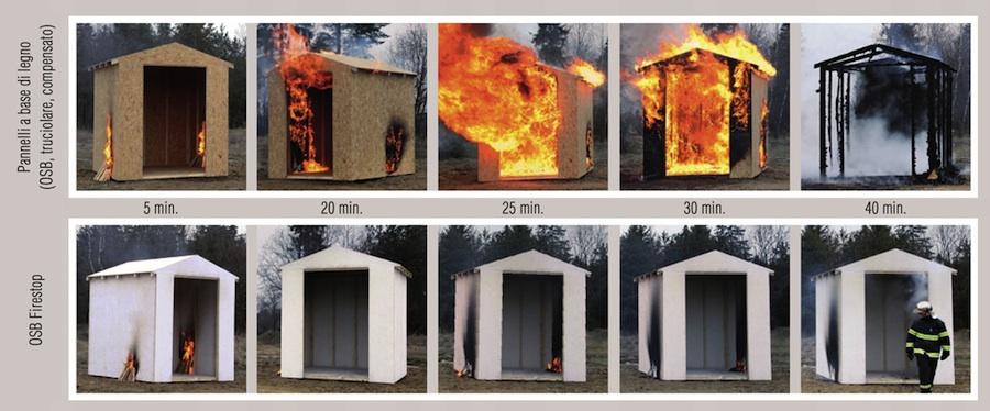 Sviluppo dell'incendio