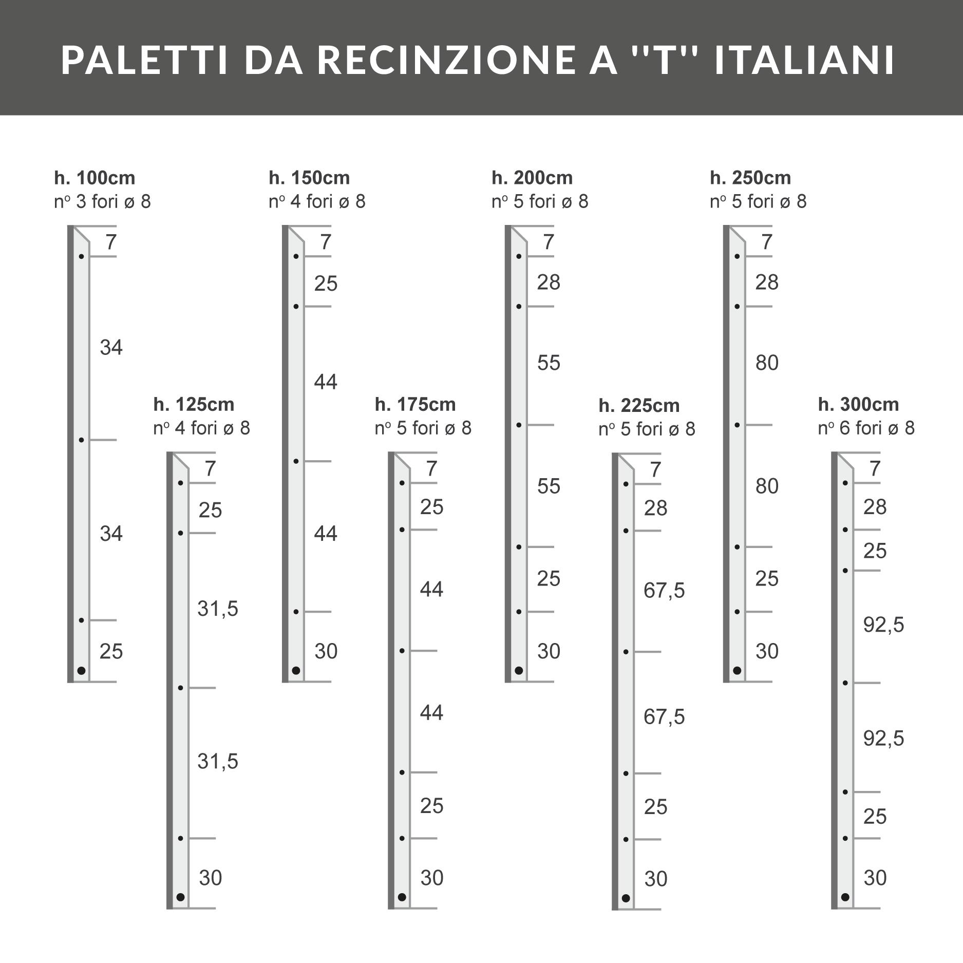 paletti-da-recinzione-a-t-italiani-04.pn